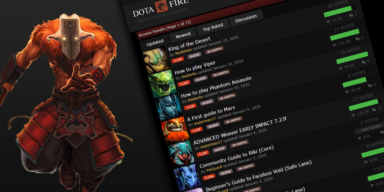 Dota 2 Hero Guides Dotafire Build Guides And Strategy By Dota 2 Fans